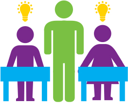 Classroom-Software